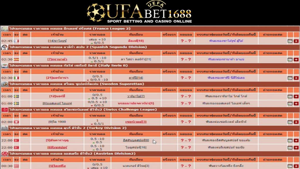 เว็บพนันบอล UFA 1688 Baanball